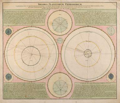 Antike Landkarten, Homann, Planeten, 1746: Theoria Planetarum Primariorum