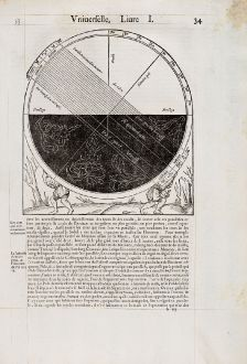 Antike Landkarten, de Belleforest, Wendekreis, 1575: [Tropic of Cancer - Tropic of Capricorn]