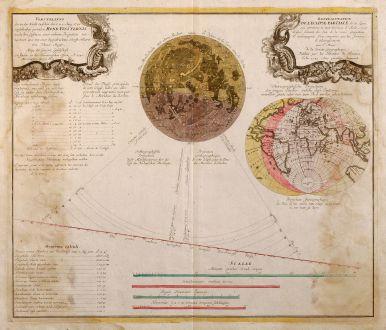Antike Landkarten, Homann Erben, Mond, 1748: Vorstellung der in der Nacht zwischen den 8. u. 9. Aug. 1748