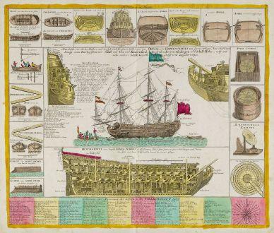 Grafiken, Homann, Kriegsschiff, 1720: Neue Tafel vor alle Liebhabers und See-fahrende Personen Stellet vor ein Orlog oder Kriegs-Schiff mit seinen volligen Tow &...
