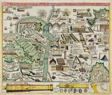 Graphics, Homann, History, 1720: Tafel in welcher alle gehörige Werck-zeuge zur Kriegs-Kunst, Vestungs-bau und Artillerie, zu Belagerung der Stätte,...