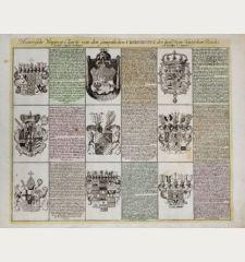 Historische Wappen Charte von den saemptlichen Churfursten des heil. Rom. Teutsch Reichs.