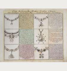 Erste historische Ritter-Orden Charte...