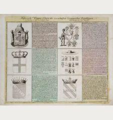 Historische Wappen-Charte der vornehmsten Europaeischen Republiquen