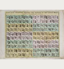 Flagen aller seefahrenden Potenzen und Nationen in der gantzen Weldt. Vorgestellt von Christoph Weigel in Nürnberg.