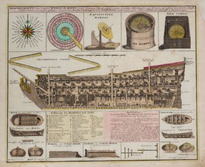 Grafiken, Weigel, Kriegsschiff, 1718: Durchschnitt eines Capital Krieg-Schiffs...