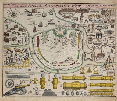 Graphics, Weigel, Military, 1718: Erste Tafel in welcher alle gehörige Werk-Zeuge zur Kriegs-Kunst, und Artillerie, zu Belagerung der Staette Vestungen...