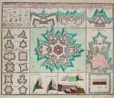 Grafiken, Weigel, Festungsbau, 1718: Andere Tafel in welcher alle gehörige Vestungs Gebäue von underschiedlichen Manieren derer Berühmtesten Inginieurs zu...