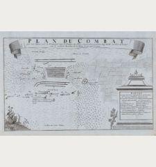 Plan du Combat qui s'est donne pres de Winendael entre les Troupes des Allies commandees par le Gen. Maj. Webb et celles de...