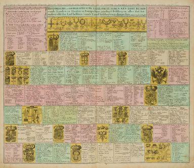 Grafiken, Danckerts, Wappen, 1710: Historische en Geographische Tafel om te Leren eeen Kort Begrip vande Landen en Staaten in Europa ...