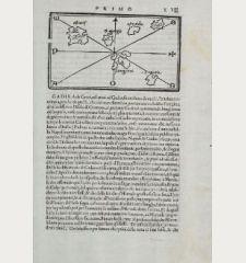 Astores, Samguimi, S. Georgio, Asmaida, Brasil, S. Maria, Regno de Castiglia