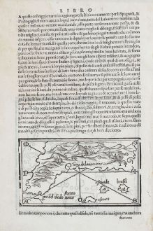 Antique Maps, Bordone, North America, 1528-1565: Terra de lavoratore