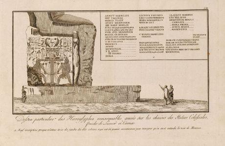 Books, Norden, Statues of Amenhotep III, Hieroglyphs, Egypt, 1795: Dessin particulier des Hieroglyphes remarquables gravés sur les chaise des Statues Colossales proche de Luxxor et Carnac