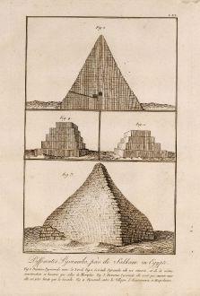 Books, Norden, Pyramids, Sakkara, Egypt, 1795: Différentes Pyramides, près de Sakkara en Egypte.