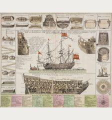 Neue Tafel vor alle Liebhabers und See-fahrende Personen Stellet vor ein Orlog oder Kriegs-Schiff mit seinen volligen Tow &...