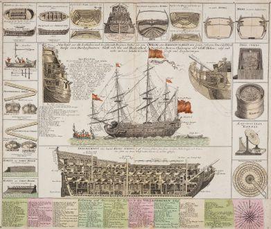Graphics, Homann, Warship, 1720: Neue Tafel vor alle Liebhabers und See-fahrende Personen Stellet vor ein Orlog oder Kriegs-Schiff mit seinen volligen Tow &...