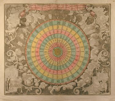 Antique Maps, Seutter, Wind Map, 1760: Tabula Anemographica seu Pyxis Nautica, vulgo Compass Charte