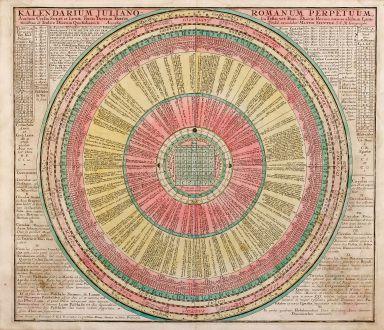Antique Maps, Seutter, Calendar, 1720: Kalendarium Juliano-Romanum Perpetuum