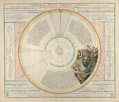 Antique Maps, Doppelmayr, Planetary Motion, 1742: Ephemerides Motuum Coelestium Geometricae