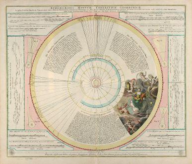 Antike Landkarten, Doppelmayr, Planetenlaufbahnen, 1742: Ephemerides Motuum Coelestium Geometricae