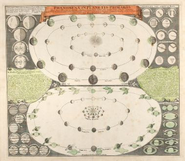 Antike Landkarten, Doppelmayr, Planeten, 1742: Phaenomena in Planetis Primariis Quae facies diversas, ex illorum phasibus, maculis et fasciis seu zonis ortas sistunt,...
