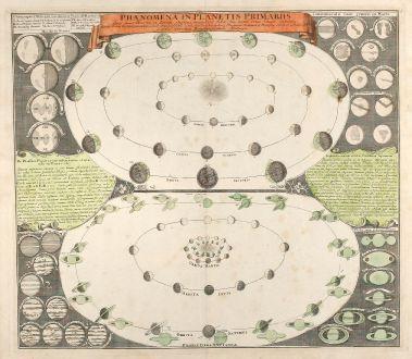 Antique Maps, Doppelmayr, Planets, 1742: Phaenomena in Planetis Primariis Quae facies diversas, ex illorum phasibus, maculis et fasciis seu zonis ortas sistunt,...