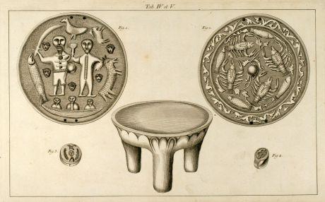 Grafiken, le Clerc, Tataren, Kosaken, 1783: Tab. IV et V.