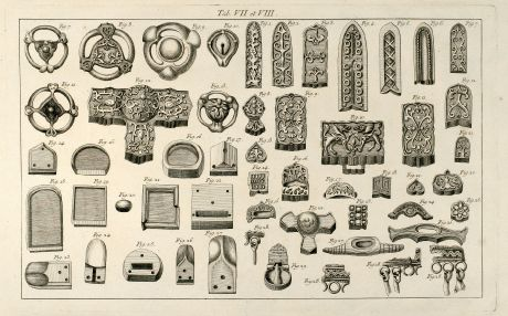 Grafiken, le Clerc, Tataren, Kosaken, 1783: Tab. VII et VIII.